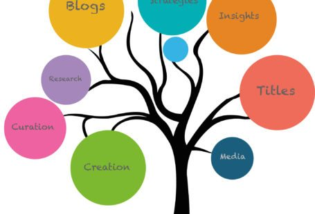 Strategy Tree