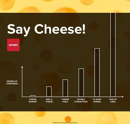 say_cheese